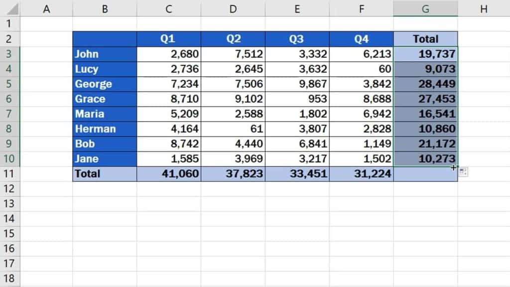 How to Sum a Column in Excel - copied formula