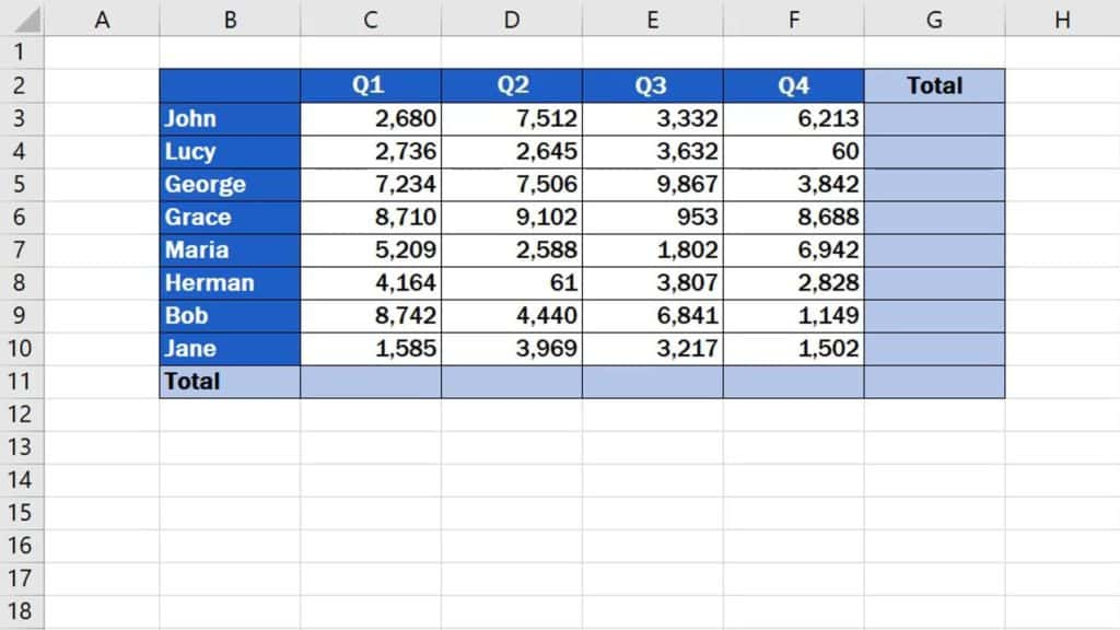 How to Sum a Column in Excel - table