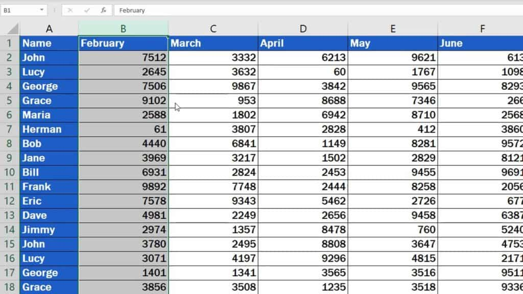 How to Delete Columns in Excel - deleted column