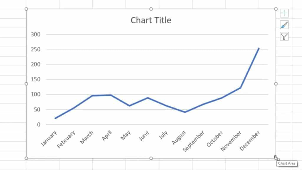 How to Make a Line Graph in Excel - change size of the graph