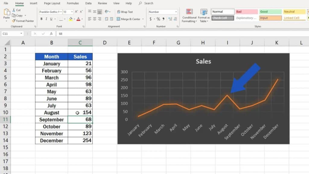 How to Make a Line Graph in Excel - graph is dynamic
