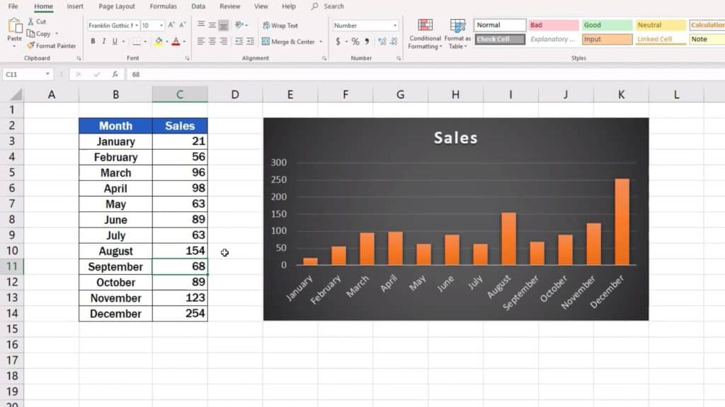 How to Make aPie Chart in Excel - bar graph
