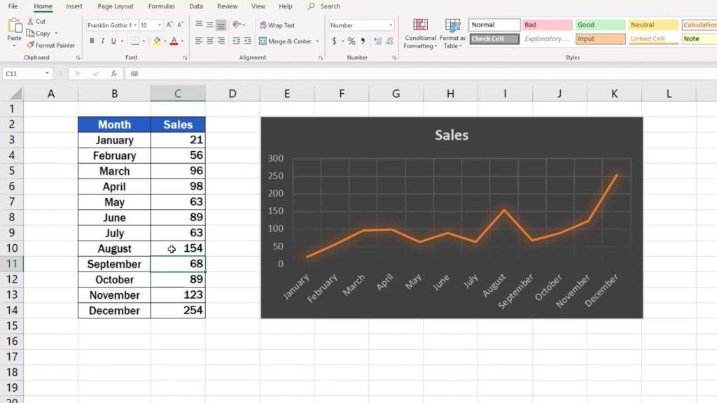 How to Make aPie Chart in Excel - line graph