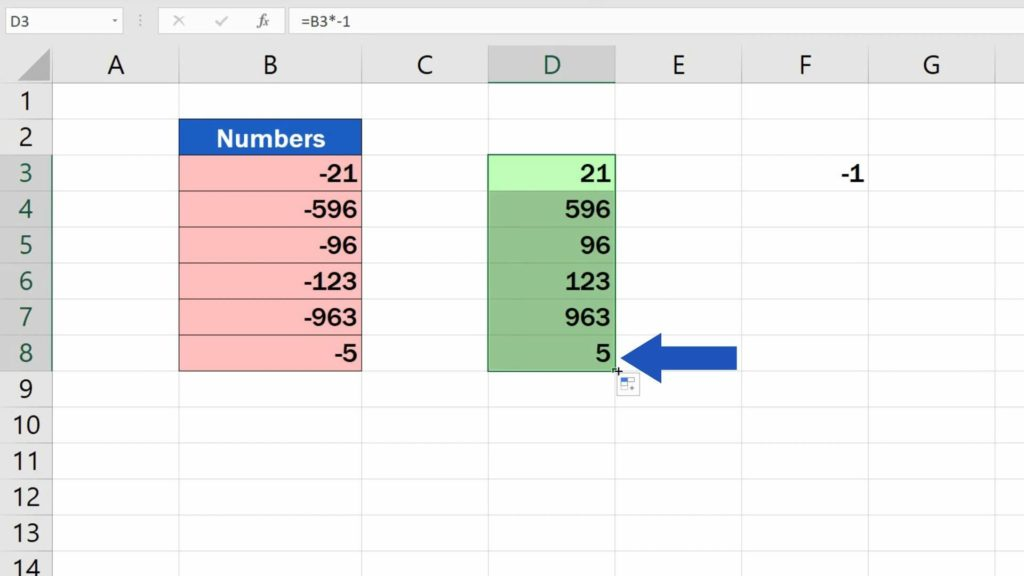 How to Change Negative Numbers to Positive in Excel - change numbers in other column