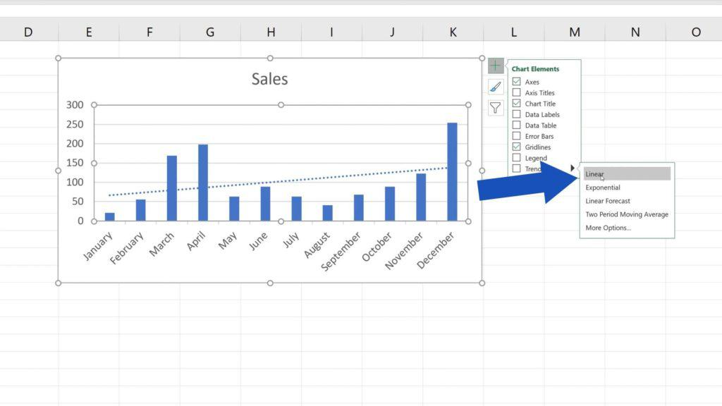 How to Add aTrendline in Excel - create trendline in Excel chart