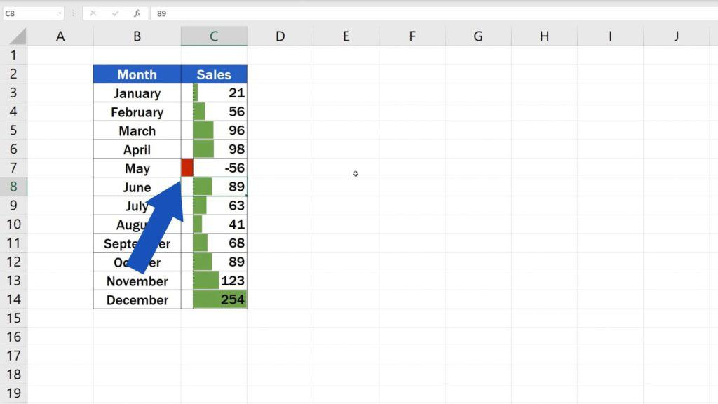 Try out Data Bars in Excel for clear graphical data representation - to see negative values with different colour