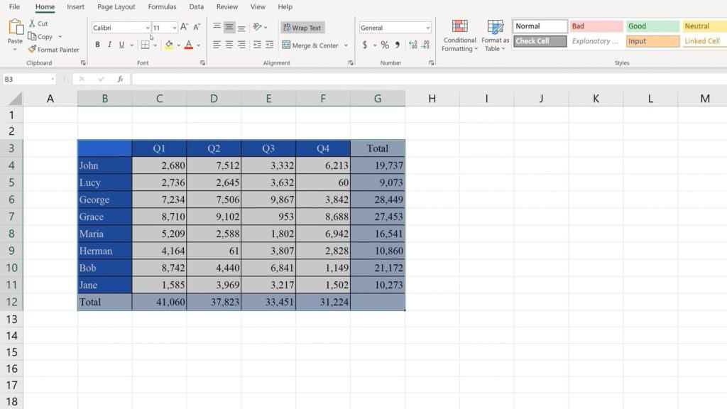 How to Convert PDF to an Excel File - The data table has been transferred to an Excel sheet