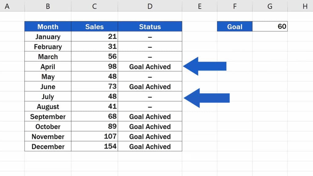 How to Use IF Function in Excel - Goal Achieved and horizontal stroke