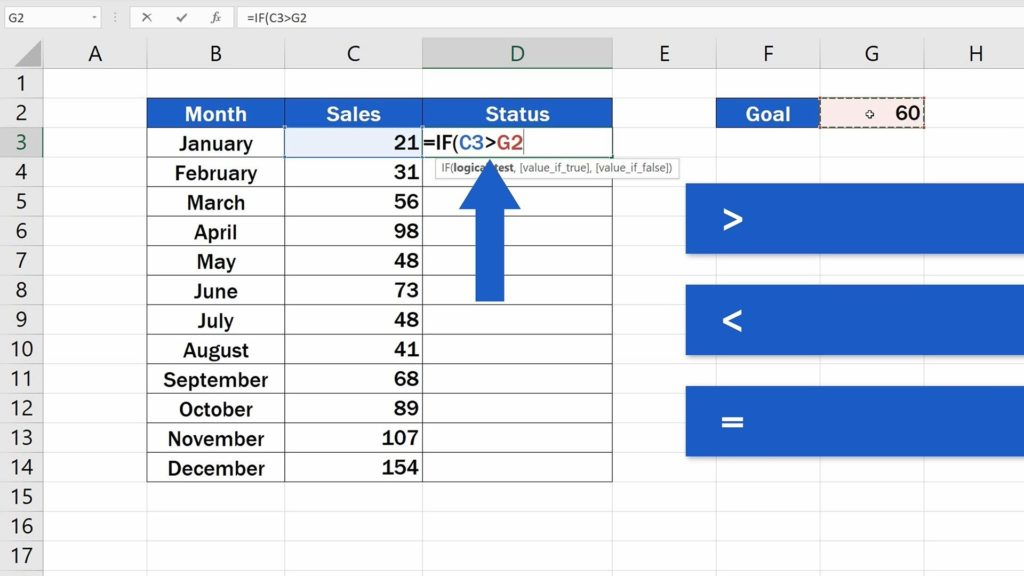 How to Use IF Function in Excel - Less, More, Eqauls