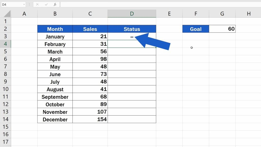 How to Use IF Function in Excel -  did not meet our goal