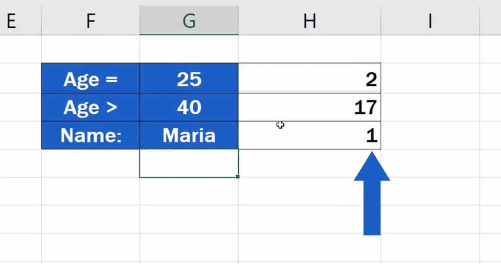 How to Use the COUNTIF Function in Excel - how to use the COUNTIF function with text - Changing the name in the cell G4