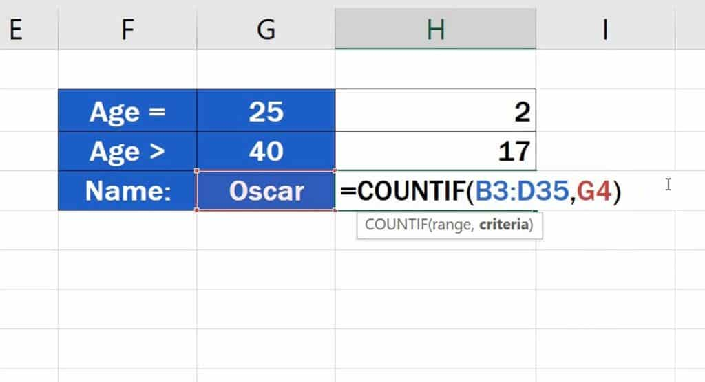 How to Use the COUNTIF Function in Excel - how to use the COUNTIF function with text - using acell reference rather than afixed value