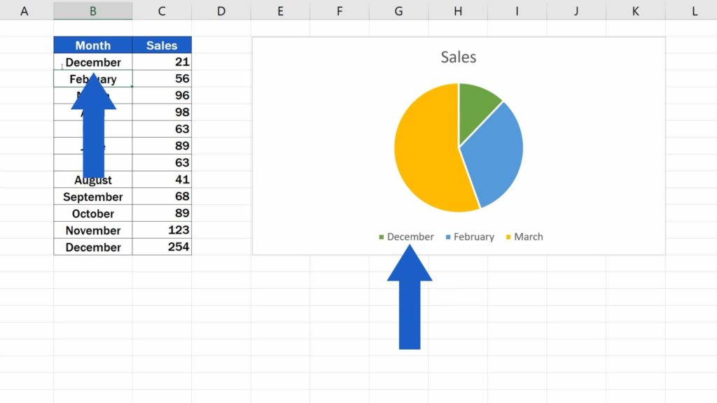 How to Add a Legend in an Excel Chart - Changing January to December