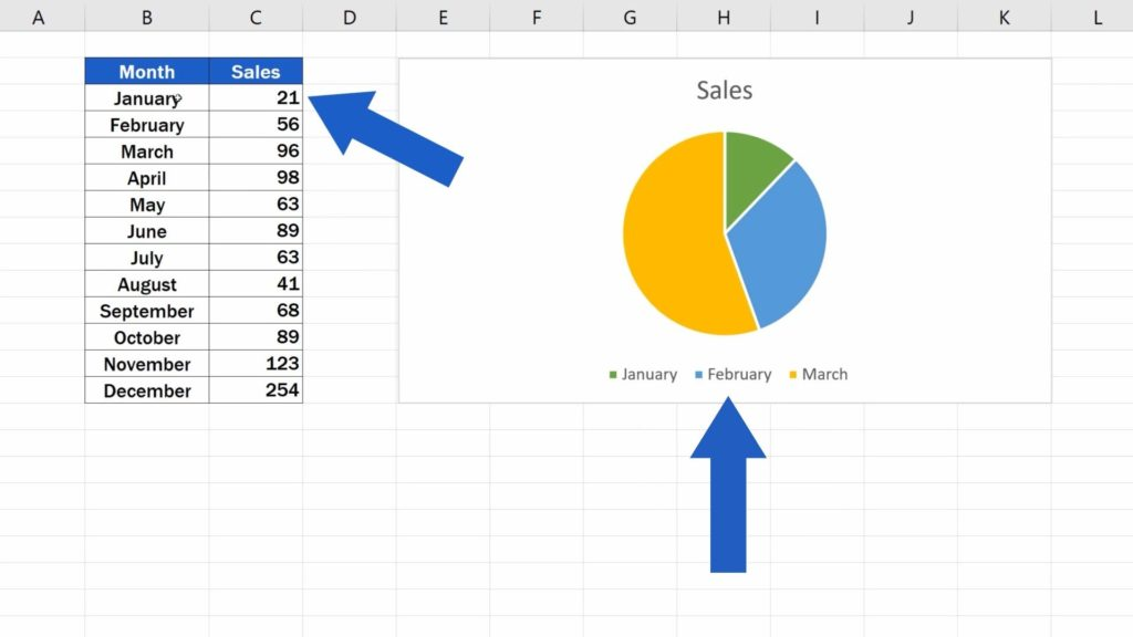 How to Add a Legend in an Excel Chart - Excel takes the information in the legend directly from the data table