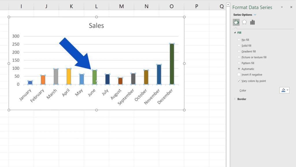 How to Change Chart Colour in Excel - Changing green to red