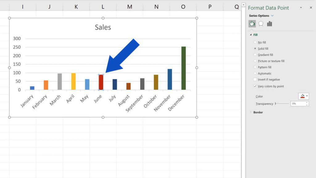 How to Change Chart Colour in Excel - Red Bar