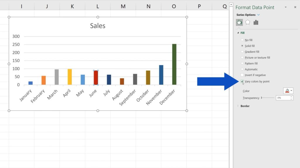 How to Change Chart Colour in Excel - Unselect the Vary colors by point