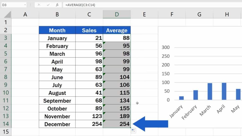 How to Add Average line in Excel Graph - Copy the function