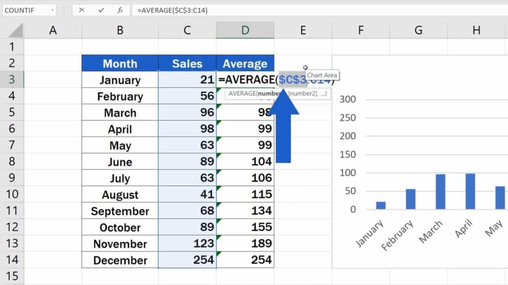 How to Add Average line in Excel Graph - Dollar sign
