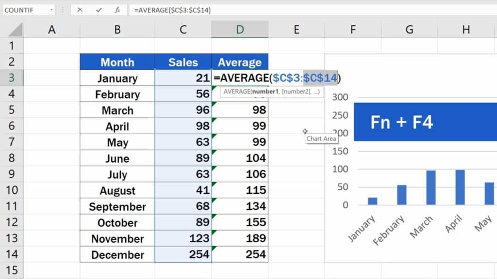 How to Add Average line in Excel Graph - Dollar sign C14
