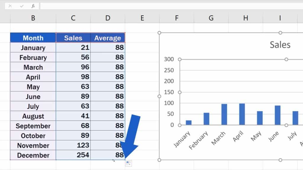 How to Add Average line in Excel Graph - Expanded to the Average