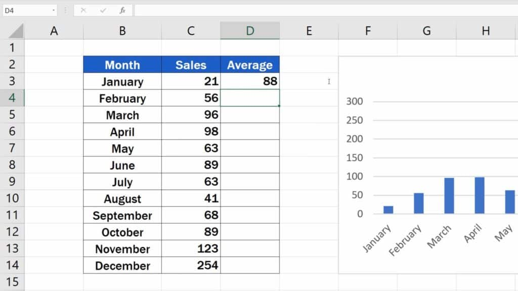 How to Add Average line in Excel Graph - Result