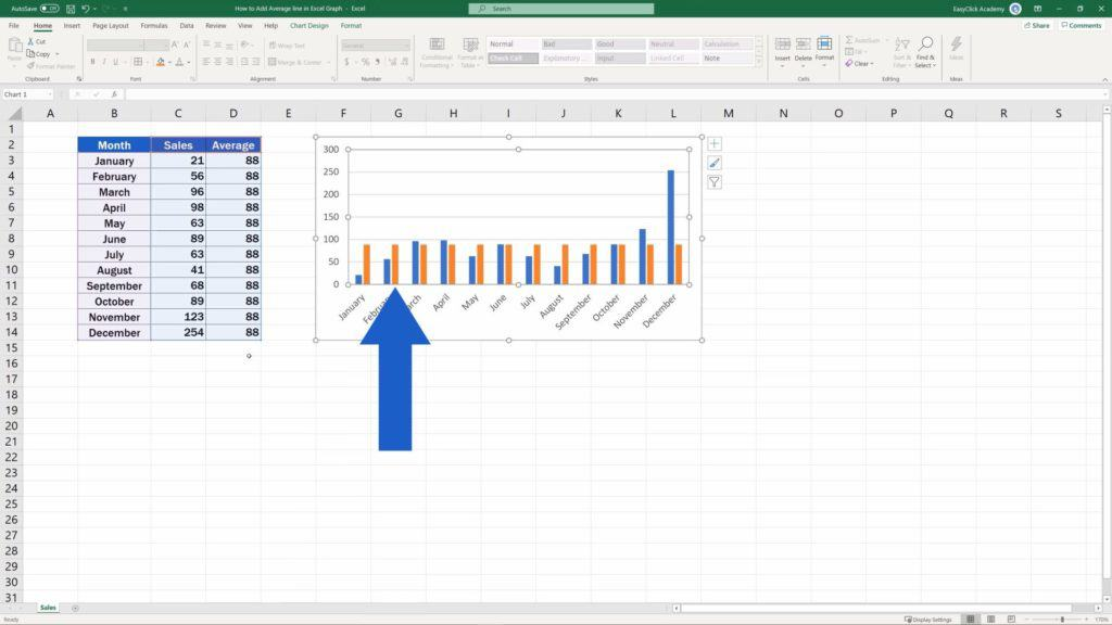 How to Add Average line in Excel Graph - The Average displayed as abar
