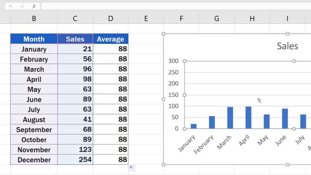 How to Add Average line in Excel Graph - The range of data
