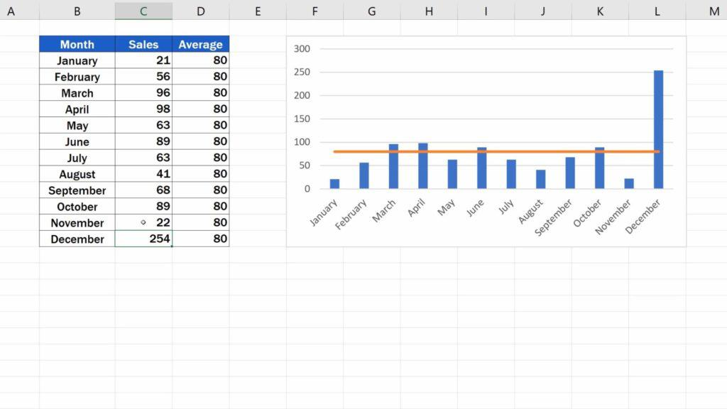 How to Add Average line in Excel Graph - recalculate the average value