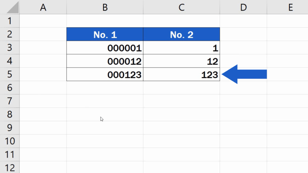 How to Add Leading Zeros in Excel -The numbers are already in the table