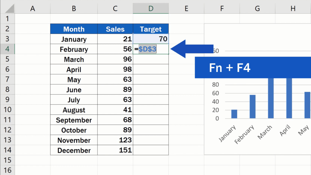 How to Add a Target Line in an Excel Graph - Cell Reference