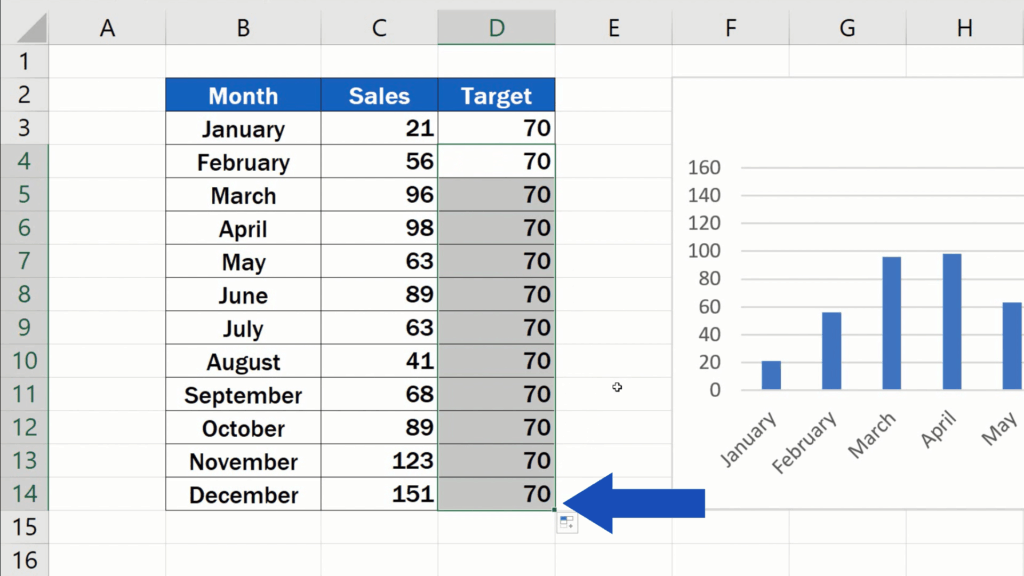 How to Add a Target Line in an Excel Graph - Copy the value