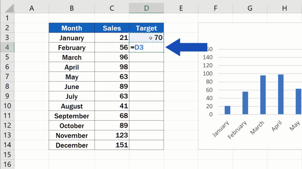 How to Add a Target Line in an Excel Graph - D3