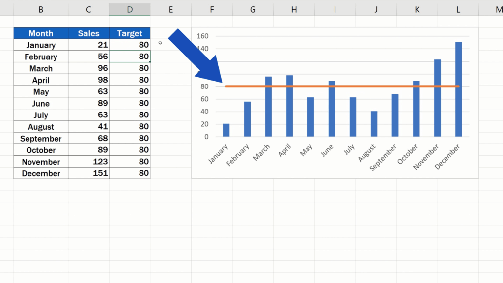 How to Add a Target Line in an Excel Graph - Dynamic Function