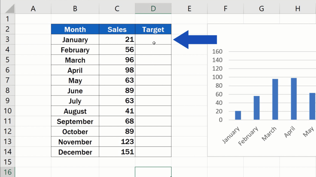 How to Add a Target Line in an Excel Graph - Inset another column named Target