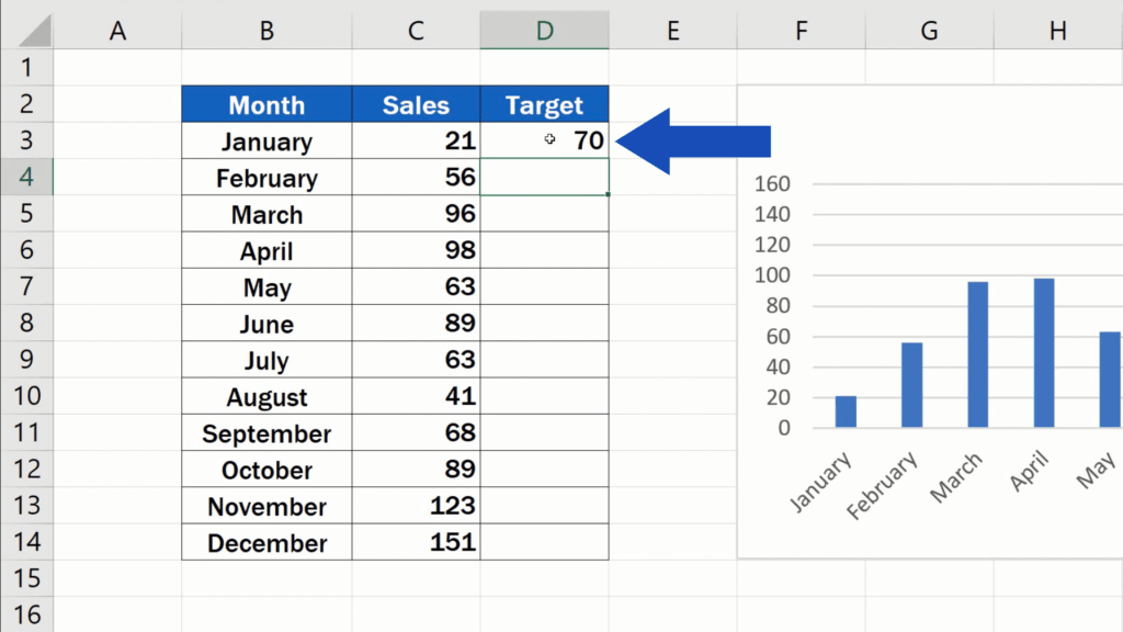 How to Add a Target Line in an Excel Graph - Target Value 70