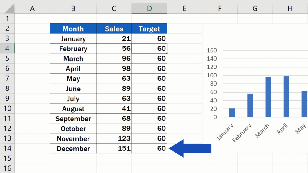 How to Add a Target Line in an Excel Graph - change in the value will be reflected through the whole column
