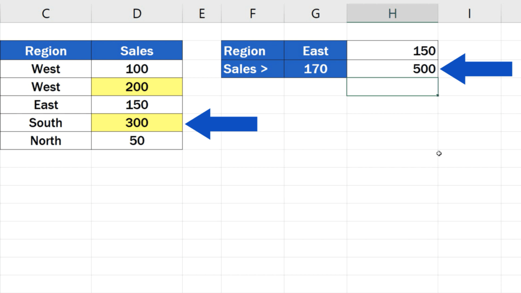 How to Use SUMIF Function in Excel  - Excel has provided us with the total of all sales entries greater than 170