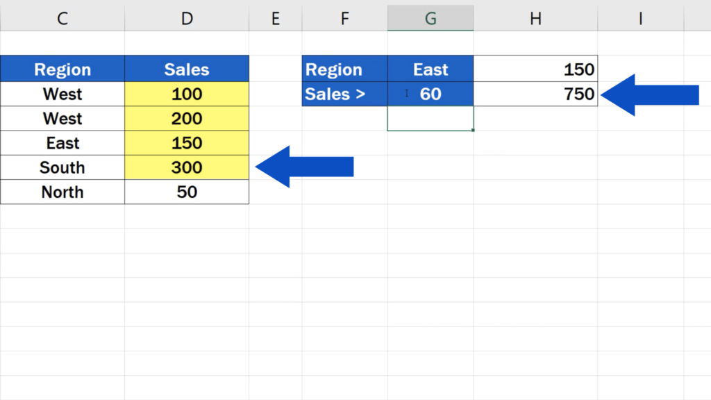 How to Use SUMIF Function in Excel  - Excel recalculates the total