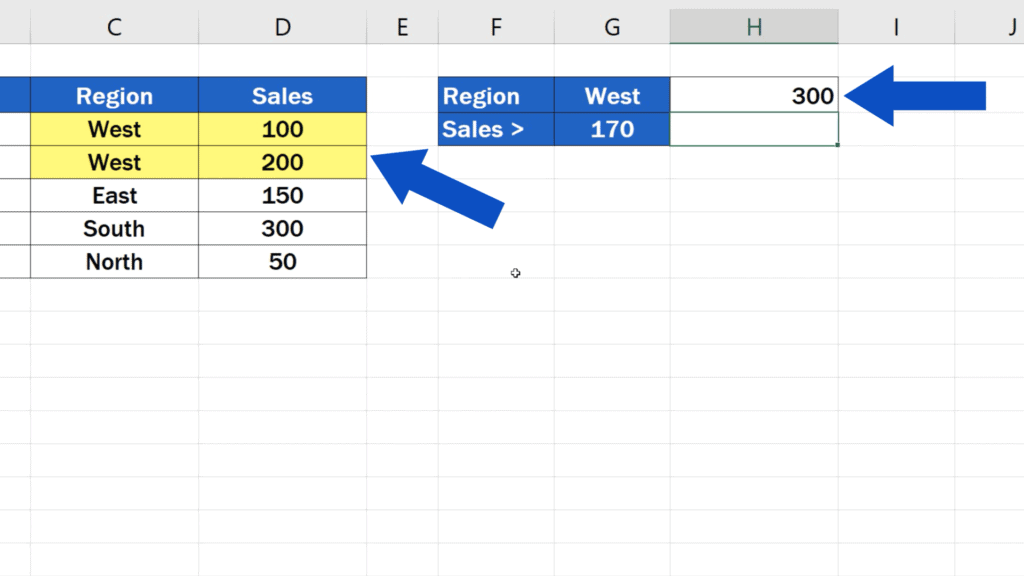 How to Use SUMIF Function in Excel  - calculated the total of all sales from the region West