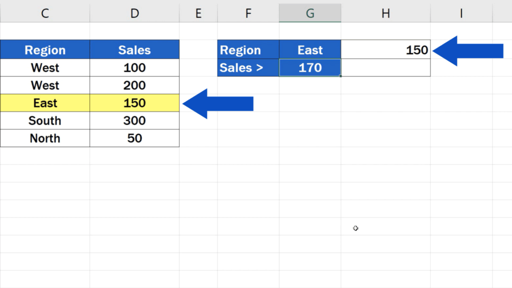 How to Use SUMIF Function in Excel  - the formula recalculates the sum