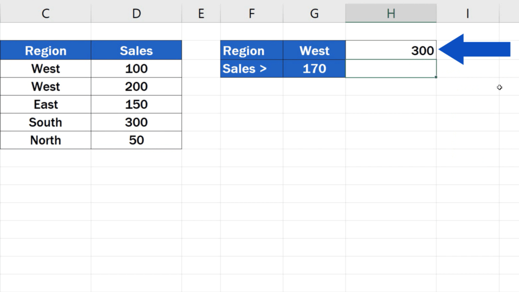 How to Use SUMIF Function in Excel  - using the value stated in the cell G2 - hit enter