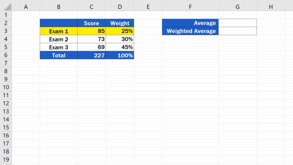 How to Calculate the Weighted Average in Excel - Score Values