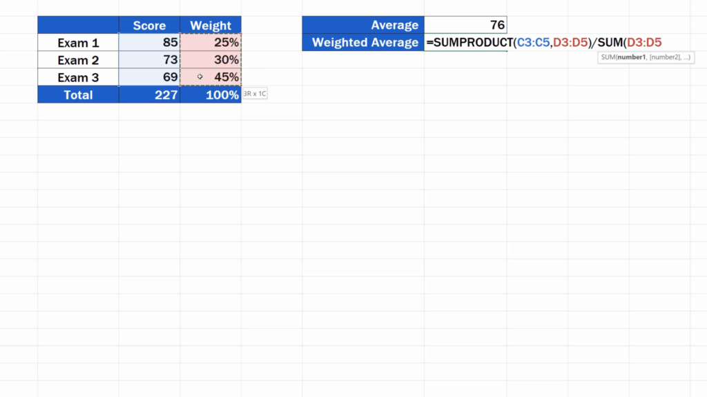 How to Calculate the Weighted Average in Excel -  divide the whole calculation