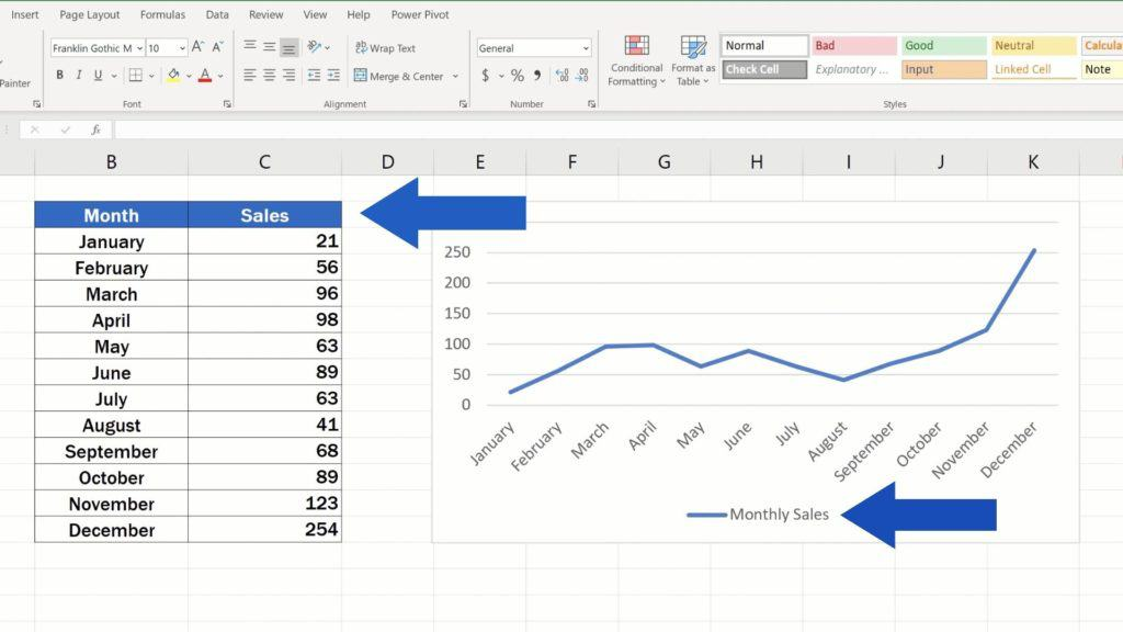 How to Rename aLegend in an Excel Chart - C2 states 'Sales', but the legend reads 'Monthly Sales
