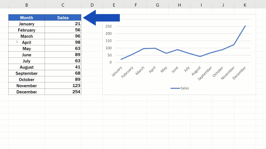 How to Rename aLegend in an Excel Chart - rewrite the data