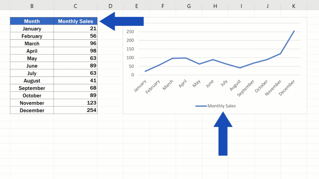 How to Rename aLegend in an Excel Chart - rewrite the data - legend will update automatically