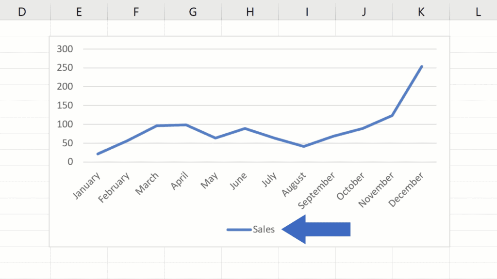How to Rename aLegend in an Excel Chart - the way to change the legend name
