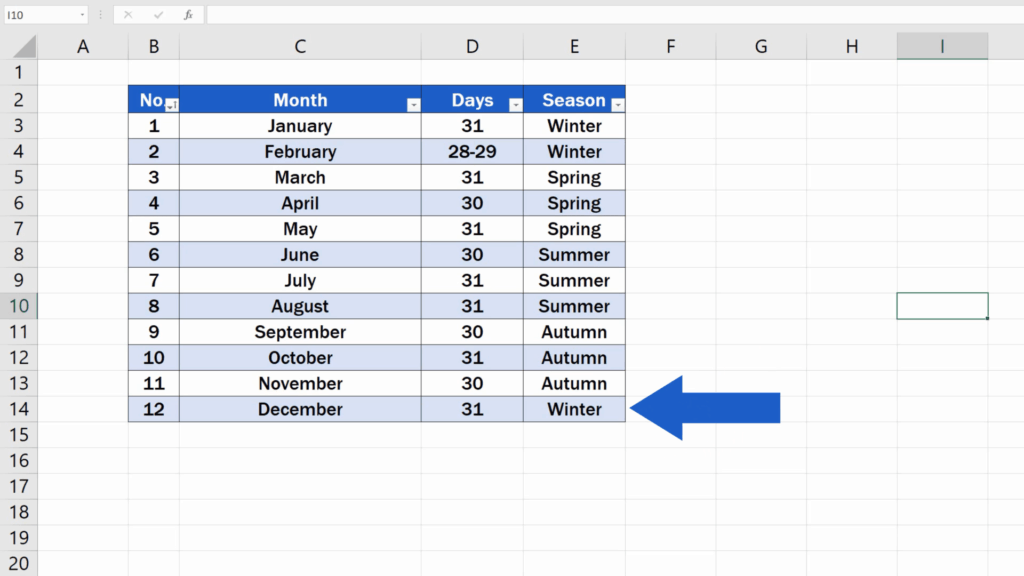 How to Highlight Every Other Row in Excel - Each even row in the table has now been highlighted