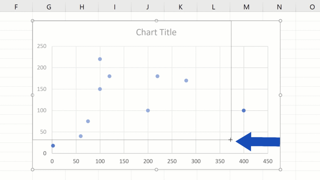 How to Make aScatter Plot in Excel - adjust the size by dragging one of the empty circles